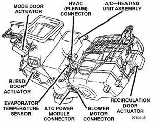 2006 chevy uplander fuse box diagram 2006 wiring diagram
