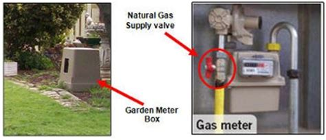 how to turn water back on in house sa gov au turning gas supply off and on