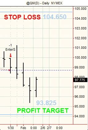 swing trade futures futures swing trading archivi algoritmica