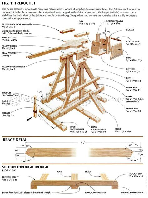 toy trebuchet plans woodarchivist