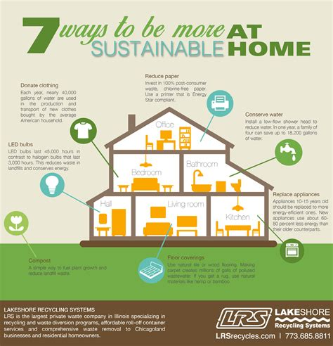 ways to go green at home infographic zen of zada 7 simple ways your family can live more sustainably at