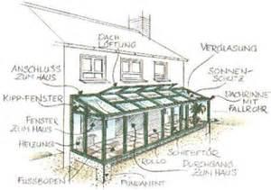 wintergarten fundament hum fensterbau fenster haust 252 ren winterg 228 rten