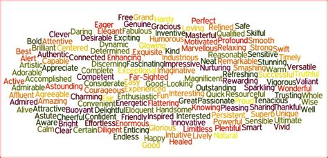 Best Resume Adjectives by 6 Words You Should Never Use To Describe Yourself In An
