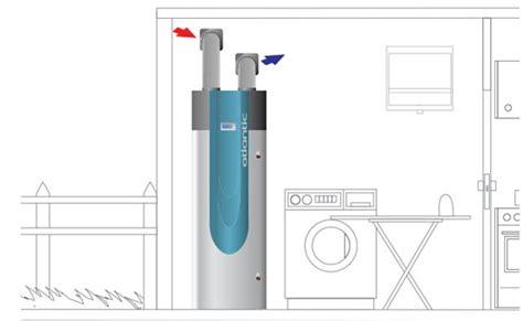 Installer Un Chauffe Eau électrique 2773 by Installer Chauffe Eau Schma Duune Duun Chauffeeau