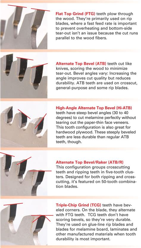 types of woodworking saws 25 best ideas about table saw blades on