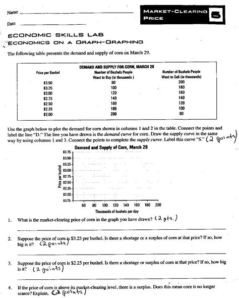 Economics Worksheet Answers by Uncategorized Supply And Demand Worksheets