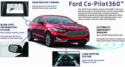 2019 Ford Production Schedule by 2019 Ford Fusion Safety Features And Driver Assistance Systems