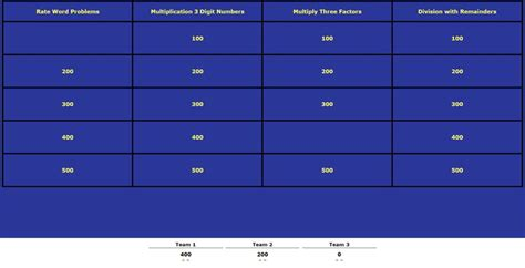 9 Free Jeopardy Templates For The Classroom Jepardy Maker