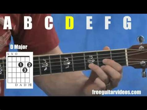 belajar kunci gitar mp4 belajar kord gitar learn guitar chord mp4 youtube