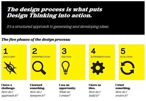 design thinking approach design thinking creativity and entrepreneurship