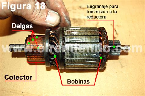 inductor e inducido motor electrico 28 images dossier motor electrico m 225 quinas