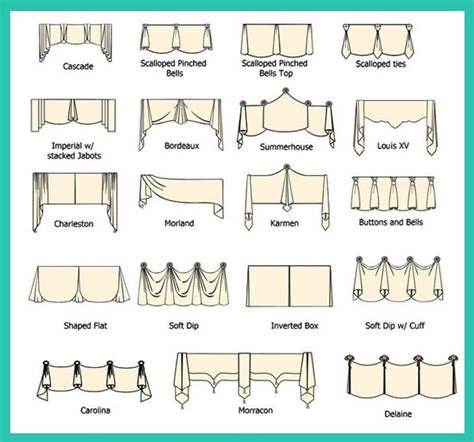window treatment types window valance ideas valance window treatment ideas