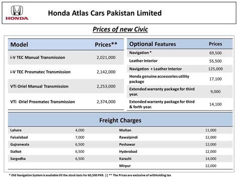new honda price in pakistan honda civic 2017 price in pakistan auto car update