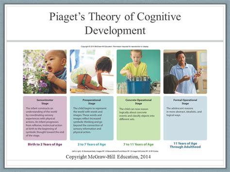 Cognitive Development Theory Chapter 6 Cognitive Development Approaches Ppt
