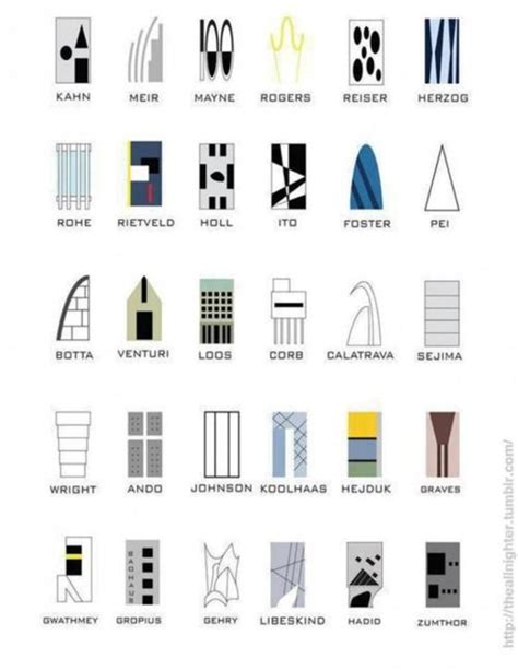 diccionario arquitectonico arquitectura ricardo arles logotipos de arquitectos famosos arquitectura pinterest