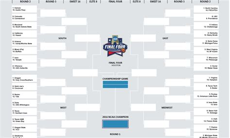 2016 cbs march madness brackets 2016 march madness schedule search results calendar 2015