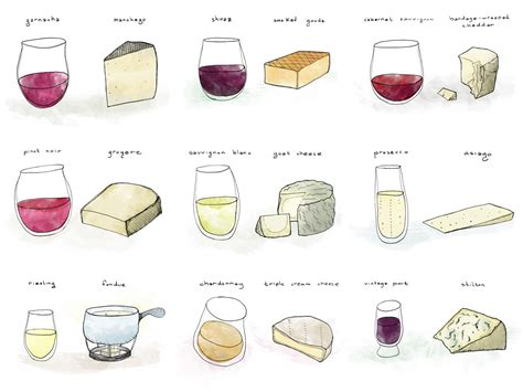 best food and wine pairings wine and cheese pairing ideas wine folly