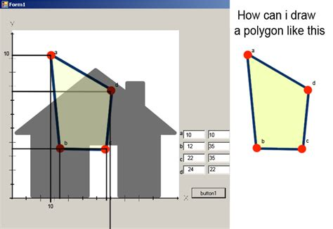Drawing C Sharp by C Drawing A Polygon According To The Input Coordinates