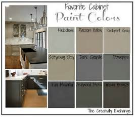 cabinet paint colors on