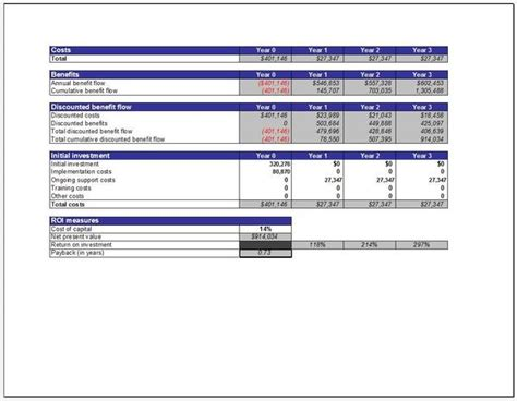 capital budgeting return on investment roi analysis