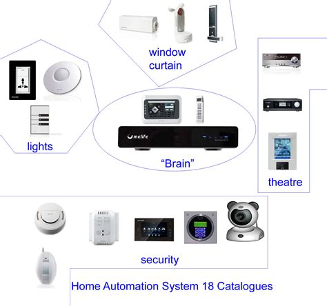 zhongshan komsa smart home products co ltd china