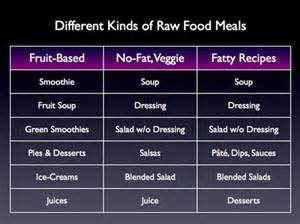 simple raw food diet plan meal plans for weight loss for picky eaters