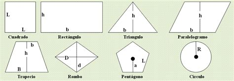 figuras geometricas mas comunes trigonometr 237 a