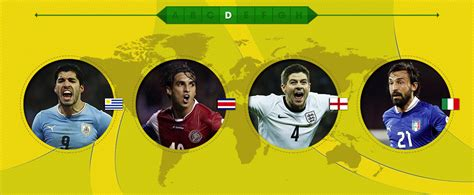 bet the 2014 world cup online betting odds prop bets world cup group d betting england italy uruguay