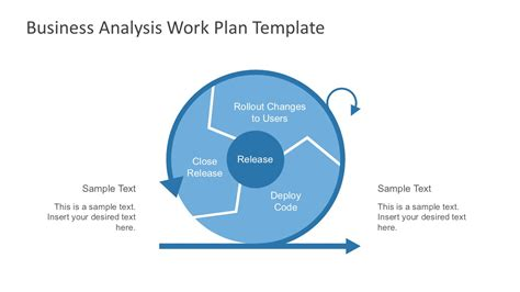 Free Business Analysis Work Plan Template Business Strategy Template Powerpoint