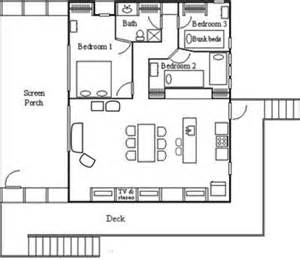 Small Vacation Home Floor Plans House Bedroom Decorating Ideas Small House