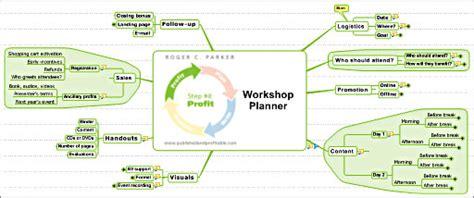 mindmanager 8 workshop planning template helps boost