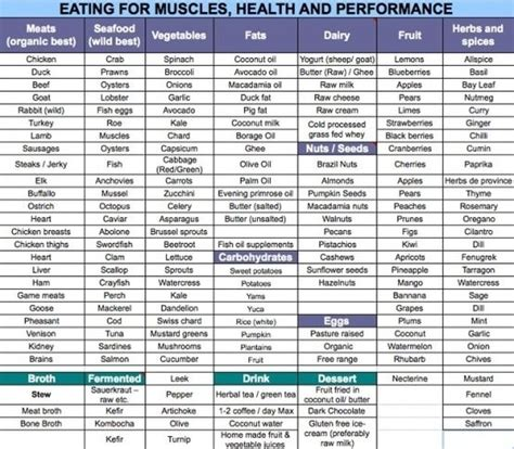 Pdf Negative Calorie Diet Pounds Foods by List Of Calories In Food And Drink Food