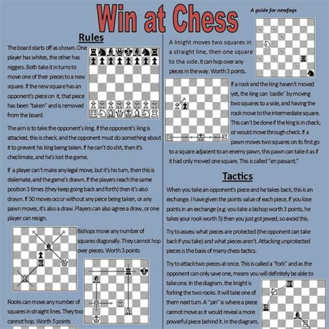 printable chess instructions beginners chess 101 learn to play and win at chess tipsographic