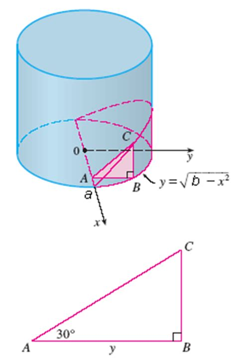 cross section of a cylinder a wedge is cut out of a circular cylinder of radiu