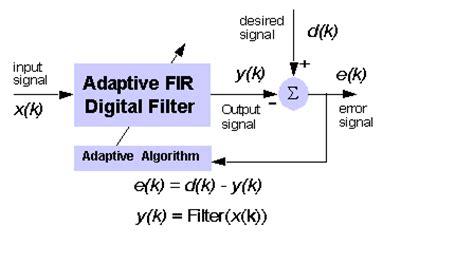 java tutorial by iit professors free engineering lectures