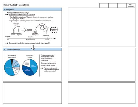 a3 report template toyota a3 plan sle