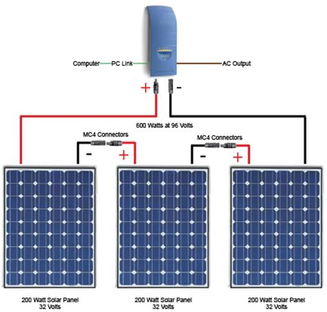 Wiring Solar Cells Diagram   Get Free Image About Wiring