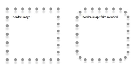 border layout jsfiddle use image as a border css3
