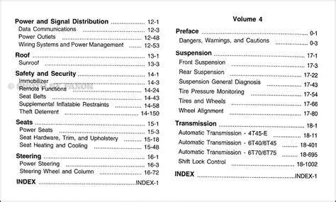 download car manuals pdf free 2008 saturn sky auto manual service manual 2009 saturn sky workshop manuals free pdf download service manual 2009 saturn