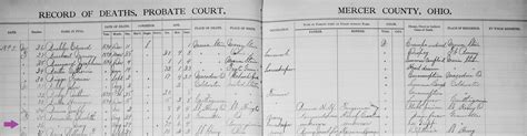 Mercer County Marriage Records Bernard The Spiraling Chains Schroeder Tumbush Family Trees