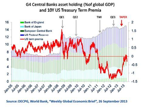 currency converter bd bangladesh bank conversion rate forex trading