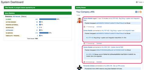 jira service desk data center pricing gitlab listener atlassian marketplace