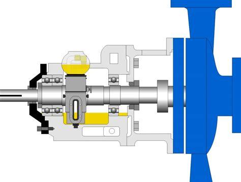 bearing housing back to basics pump bearing housing lubrication part 2