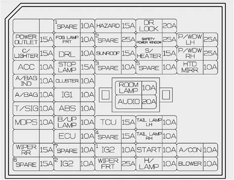 1997 hyundai accent fuse box diagram wiring diagram manual