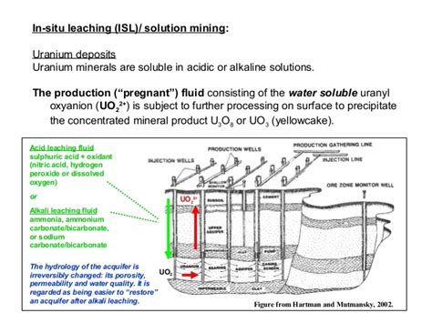 a process for the production of soluble potash from insoluble igneous rock classic reprint books topic 2 mining