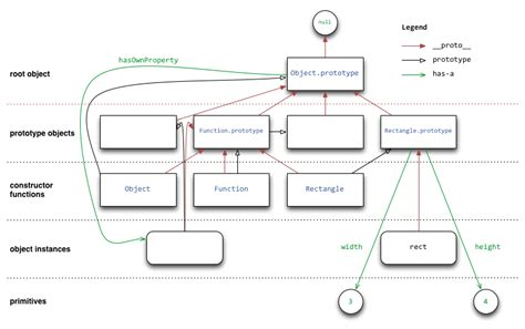 javascript tree layout tree diagram javascript gallery how to guide and refrence