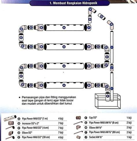 Pipa Hidroponik Dft hidroponik set 24 lubang sistem dft pipa fitting