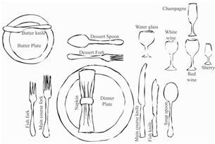 Proper Dining Table Setting The Basics Of Setting A Proper Table Beatrix
