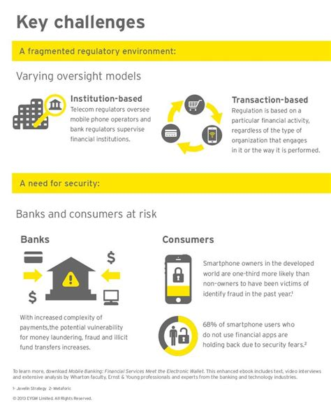 challenges of mobile banking mobile banking key challenges a fragmented regulatory
