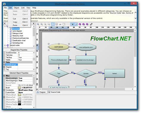 flowchart net flowchart net